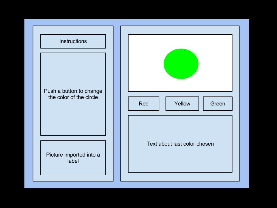 Basics Of A Tkinter Gui Robotic Controls